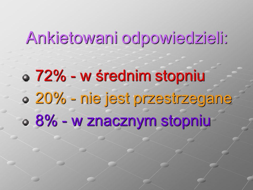 Ankietowani odpowiedzieli: 72% - w średnim stopniu 72% - w średnim stopniu 20% - nie jest przestrzegane 20% - nie jest przestrzegane 8% - w znacznym stopniu 8% - w znacznym stopniu