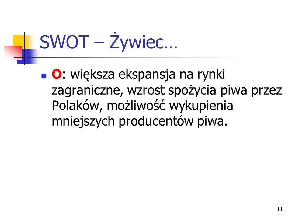11 SWOT – Żywiec… O O: większa ekspansja na rynki zagraniczne, wzrost spożycia piwa przez Polaków, możliwość wykupienia mniejszych producentów piwa.