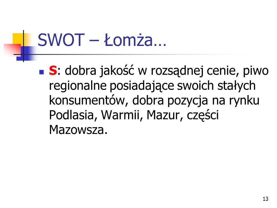 13 SWOT – Łomża… S S: dobra jakość w rozsądnej cenie, piwo regionalne posiadające swoich stałych konsumentów, dobra pozycja na rynku Podlasia, Warmii,