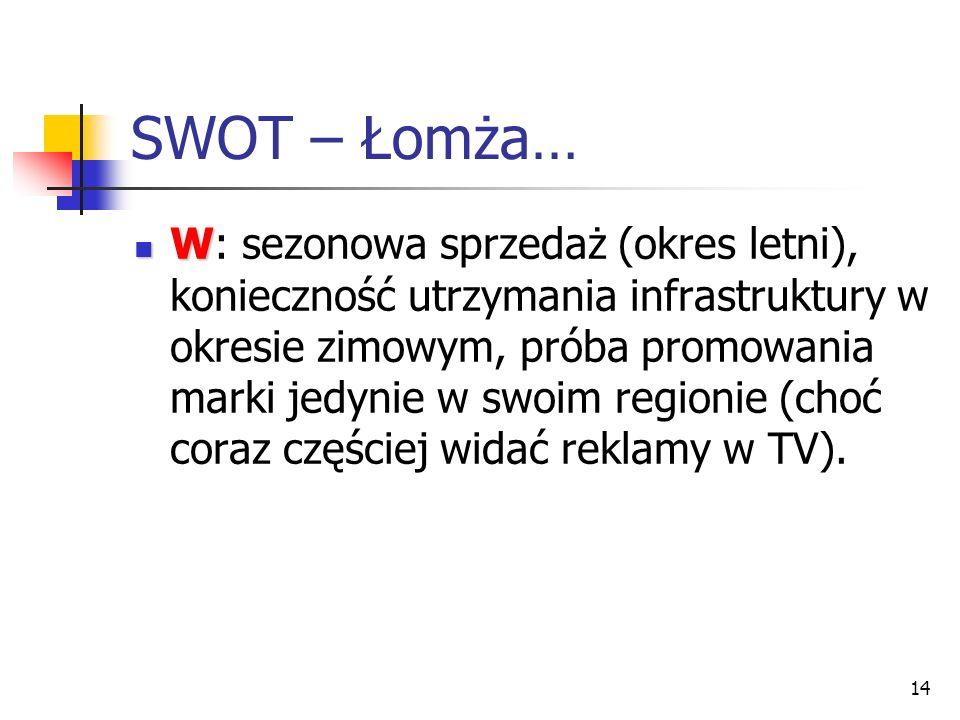 14 SWOT – Łomża… W W: sezonowa sprzedaż (okres letni), konieczność utrzymania infrastruktury w okresie zimowym, próba promowania marki jedynie w swoim