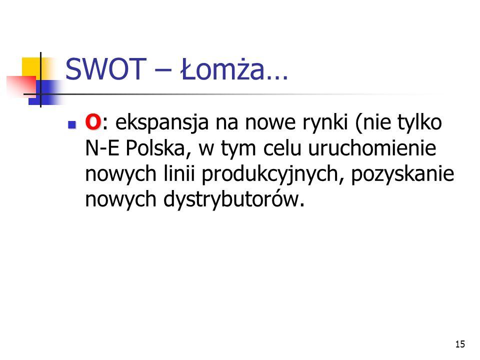 15 SWOT – Łomża… O O: ekspansja na nowe rynki (nie tylko N-E Polska, w tym celu uruchomienie nowych linii produkcyjnych, pozyskanie nowych dystrybutor