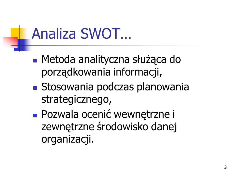3 Analiza SWOT… Metoda analityczna służąca do porządkowania informacji, Stosowania podczas planowania strategicznego, Pozwala ocenić wewnętrzne i zewn