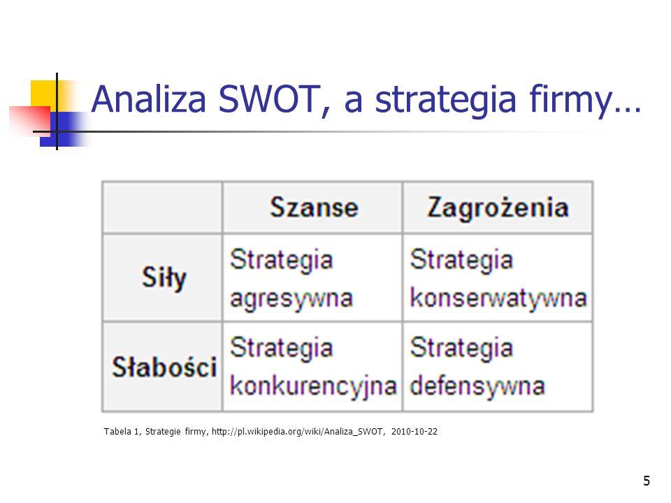 5 Analiza SWOT, a strategia firmy… Tabela 1, Strategie firmy, http://pl.wikipedia.org/wiki/Analiza_SWOT, 2010-10-22