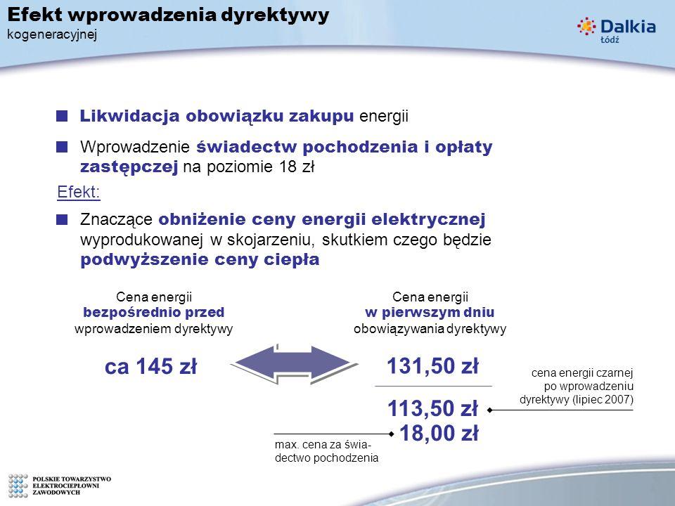 Efekt wprowadzenia dyrektywy kogeneracyjnej Likwidacja obowiązku zakupu energii Wprowadzenie świadectw pochodzenia i opłaty zastępczej na poziomie 18 zł Znaczące obniżenie ceny energii elektrycznej wyprodukowanej w skojarzeniu, skutkiem czego będzie podwyższenie ceny ciepła Cena energii bezpośrednio przed wprowadzeniem dyrektywy Cena energii w pierwszym dniu obowiązywania dyrektywy ca 145 zł 113,50 zł 18,00 zł 131,50 zł Efekt: cena energii czarnej po wprowadzeniu dyrektywy (lipiec 2007) max.