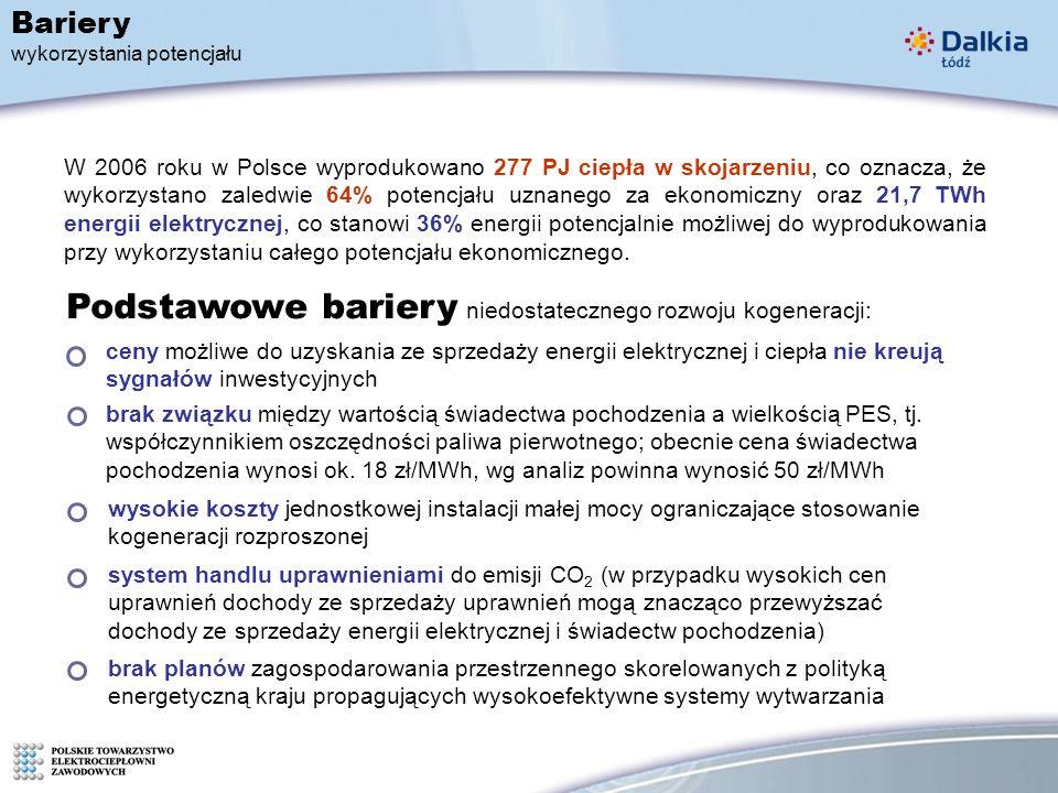 Bariery wykorzystania potencjału W 2006 roku w Polsce wyprodukowano 277 PJ ciepła w skojarzeniu, co oznacza, że wykorzystano zaledwie 64% potencjału u