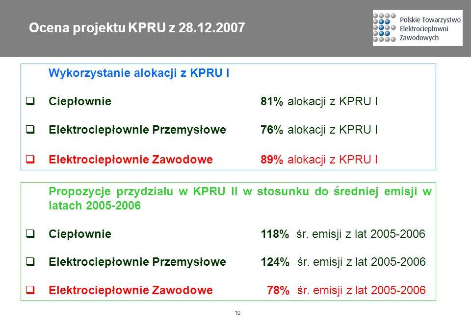 10 Ocena projektu KPRU z 28.12.2007 Wykorzystanie alokacji z KPRU I Ciepłownie81% alokacji z KPRU I Elektrociepłownie Przemysłowe76% alokacji z KPRU I