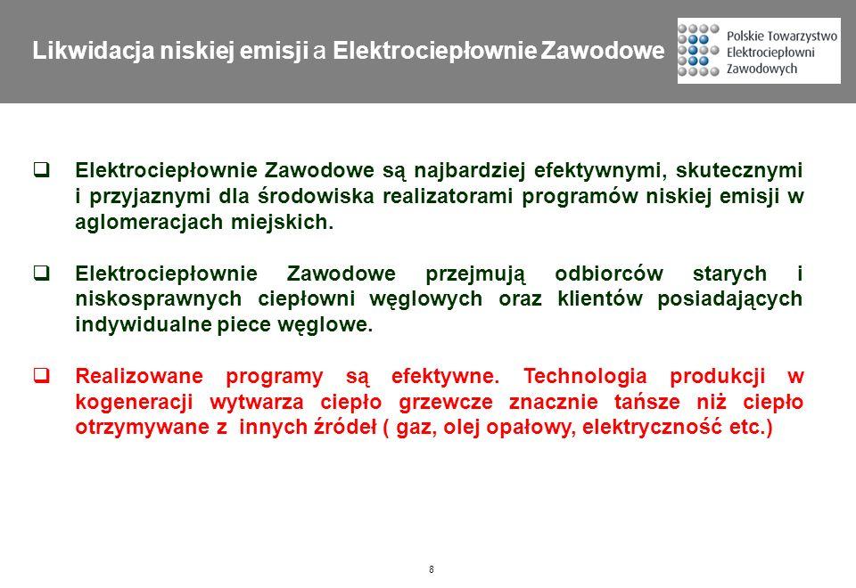 8 Elektrociepłownie Zawodowe są najbardziej efektywnymi, skutecznymi i przyjaznymi dla środowiska realizatorami programów niskiej emisji w aglomeracja