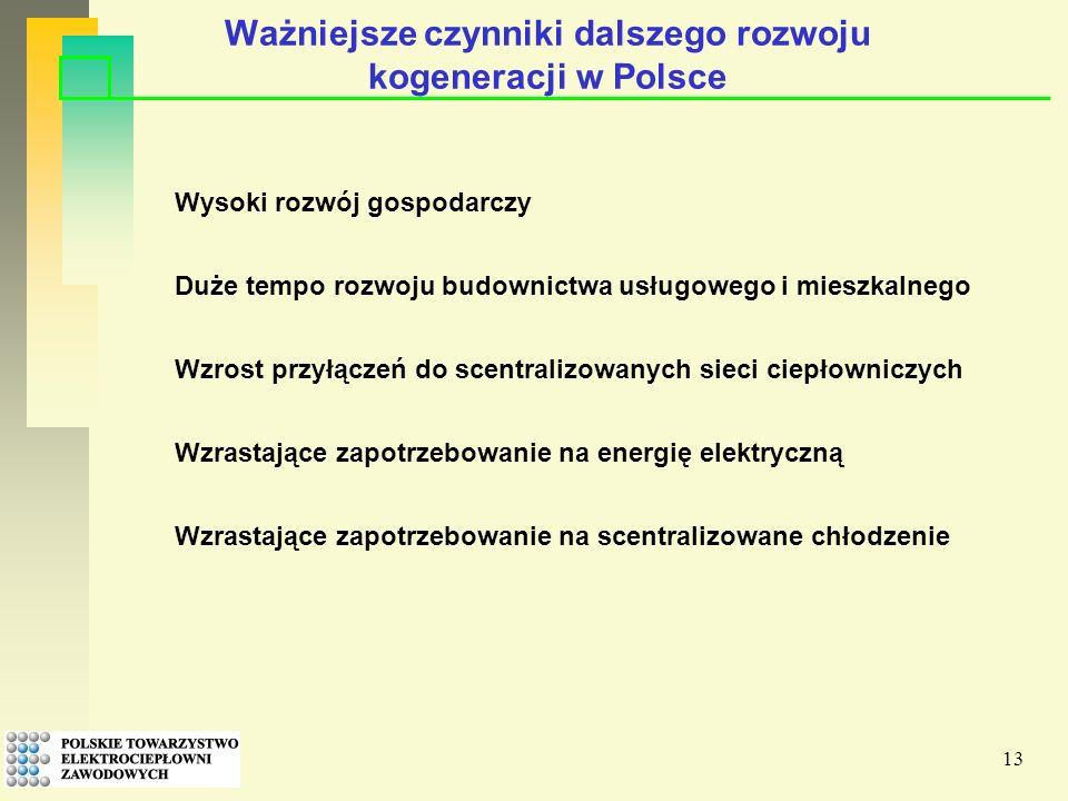 13 Ważniejsze czynniki dalszego rozwoju kogeneracji w Polsce Wysoki rozwój gospodarczy Duże tempo rozwoju budownictwa usługowego i mieszkalnego Wzrost przyłączeń do scentralizowanych sieci ciepłowniczych Wzrastające zapotrzebowanie na energię elektryczną Wzrastające zapotrzebowanie na scentralizowane chłodzenie