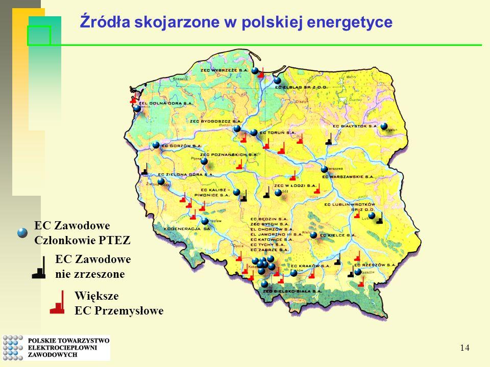 14 EC Zawodowe Członkowie PTEZ EC Zawodowe nie zrzeszone Większe EC Przemysłowe Źródła skojarzone w polskiej energetyce