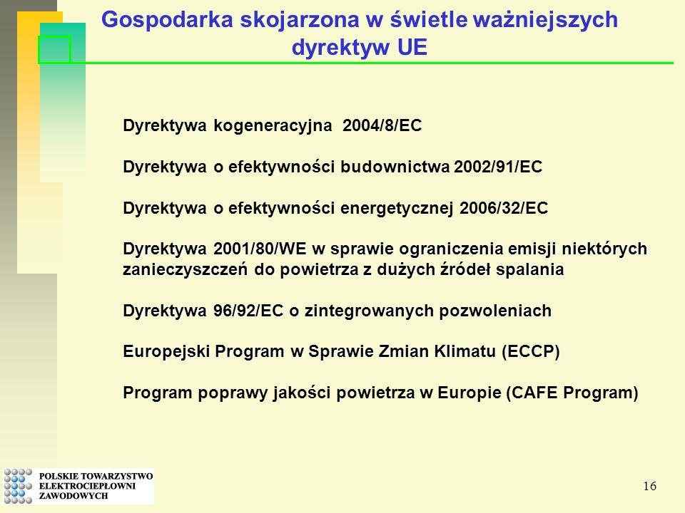 16 Gospodarka skojarzona w świetle ważniejszych dyrektyw UE Dyrektywa kogeneracyjna 2004/8/EC Dyrektywa o efektywności budownictwa 2002/91/EC Dyrektywa o efektywności energetycznej 2006/32/EC Dyrektywa 2001/80/WE w sprawie ograniczenia emisji niektórych zanieczyszczeń do powietrza z dużych źródeł spalania Dyrektywa 96/92/EC o zintegrowanych pozwoleniach Europejski Program w Sprawie Zmian Klimatu (ECCP) Program poprawy jakości powietrza w Europie (CAFE Program)