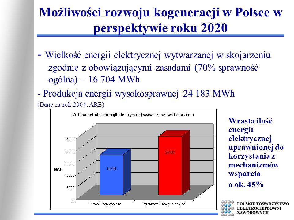 Możliwości rozwoju kogeneracji w Polsce w perspektywie roku 2020 - Wielkość energii elektrycznej wytwarzanej w skojarzeniu zgodnie z obowiązującymi za