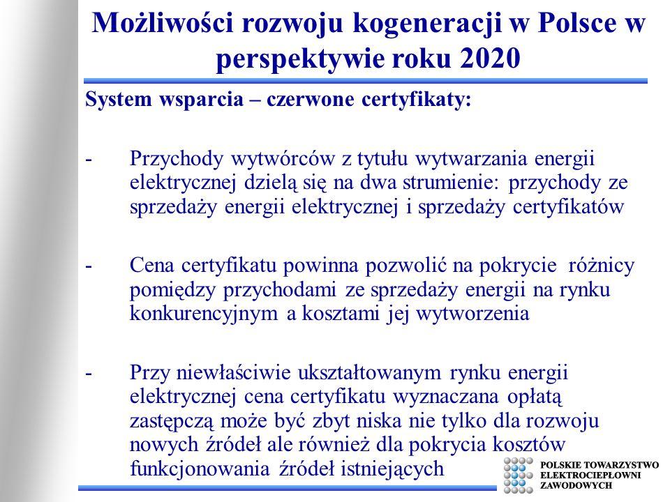 System wsparcia – czerwone certyfikaty: -Przychody wytwórców z tytułu wytwarzania energii elektrycznej dzielą się na dwa strumienie: przychody ze sprz