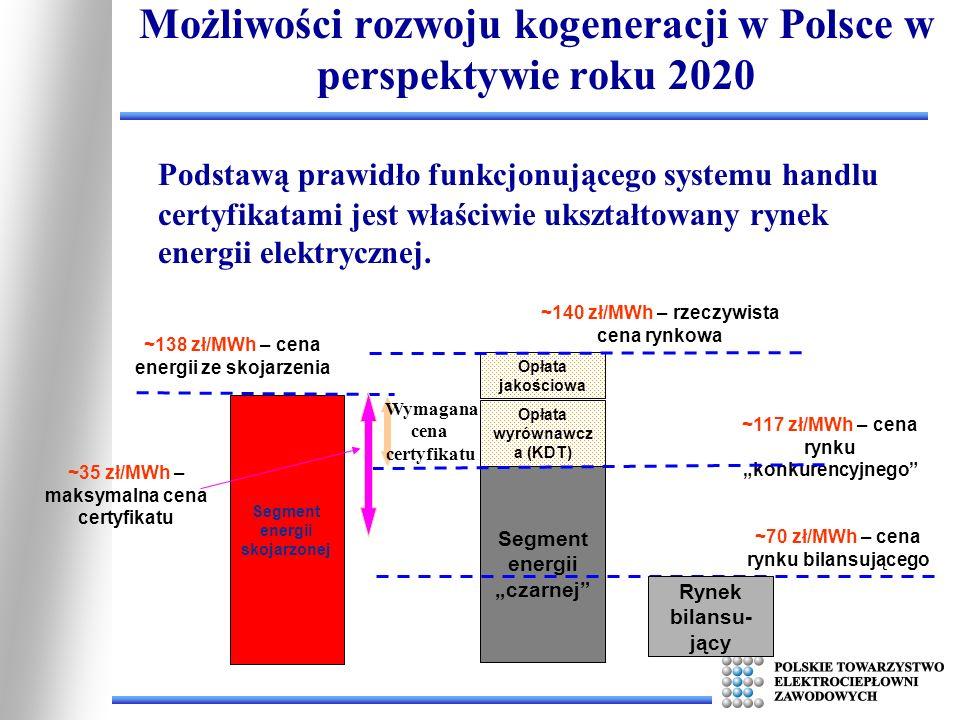 Możliwości rozwoju kogeneracji w Polsce w perspektywie roku 2020 Podstawą prawidło funkcjonującego systemu handlu certyfikatami jest właściwie ukształ
