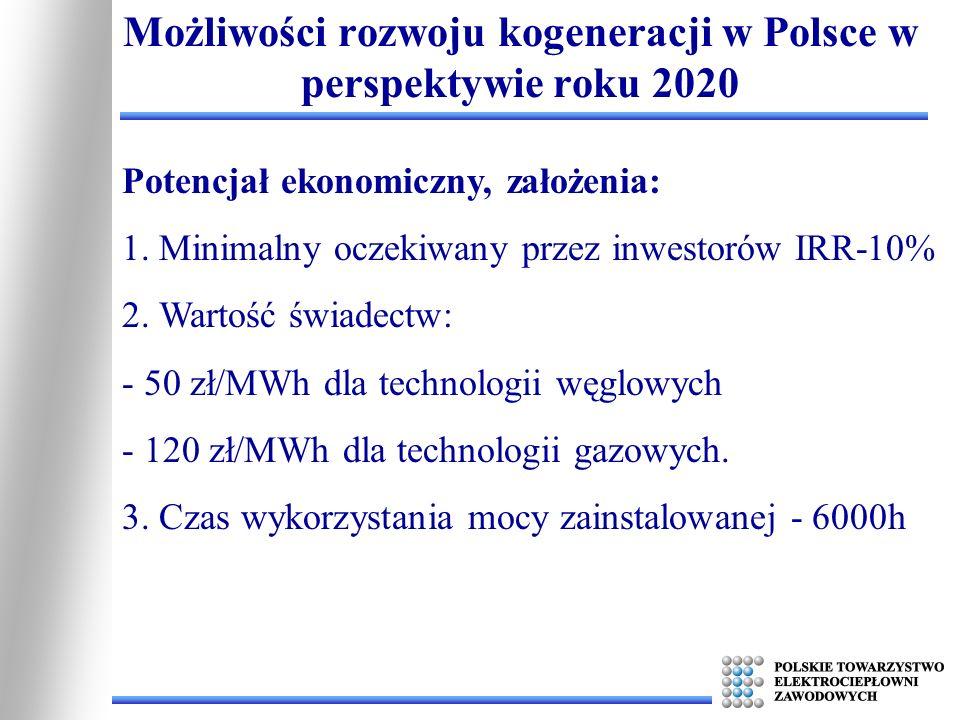 Możliwości rozwoju kogeneracji w Polsce w perspektywie roku 2020 Potencjał ekonomiczny, założenia: 1. Minimalny oczekiwany przez inwestorów IRR-10% 2.