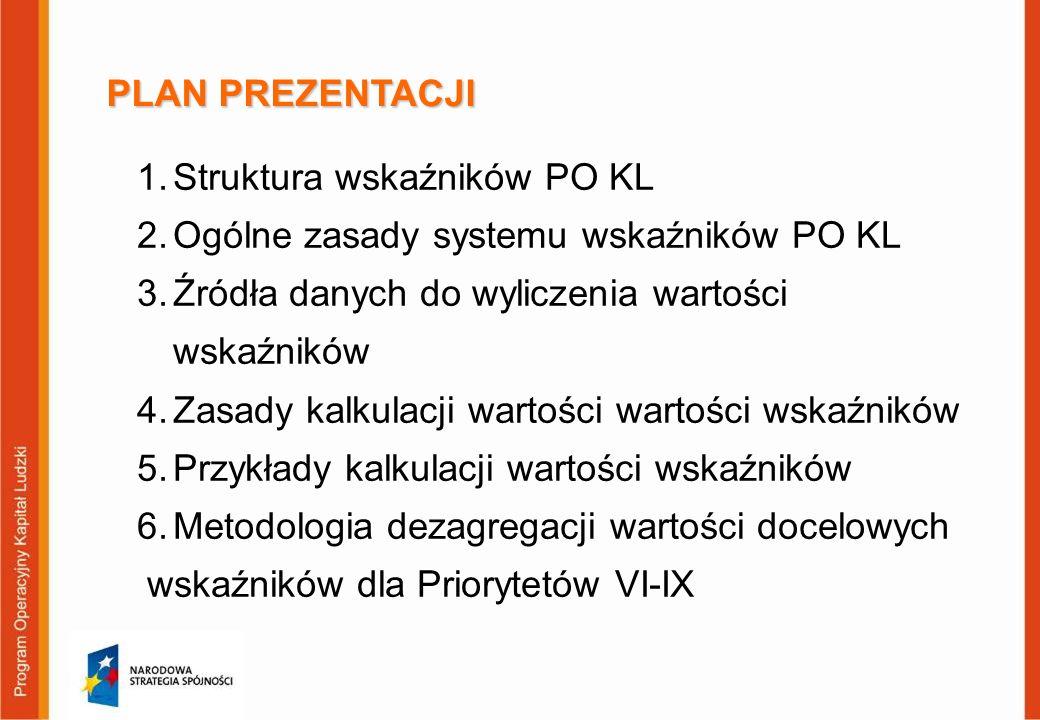 PLAN PREZENTACJI 1.Struktura wskaźników PO KL 2.Ogólne zasady systemu wskaźników PO KL 3.Źródła danych do wyliczenia wartości wskaźników 4.Zasady kalk