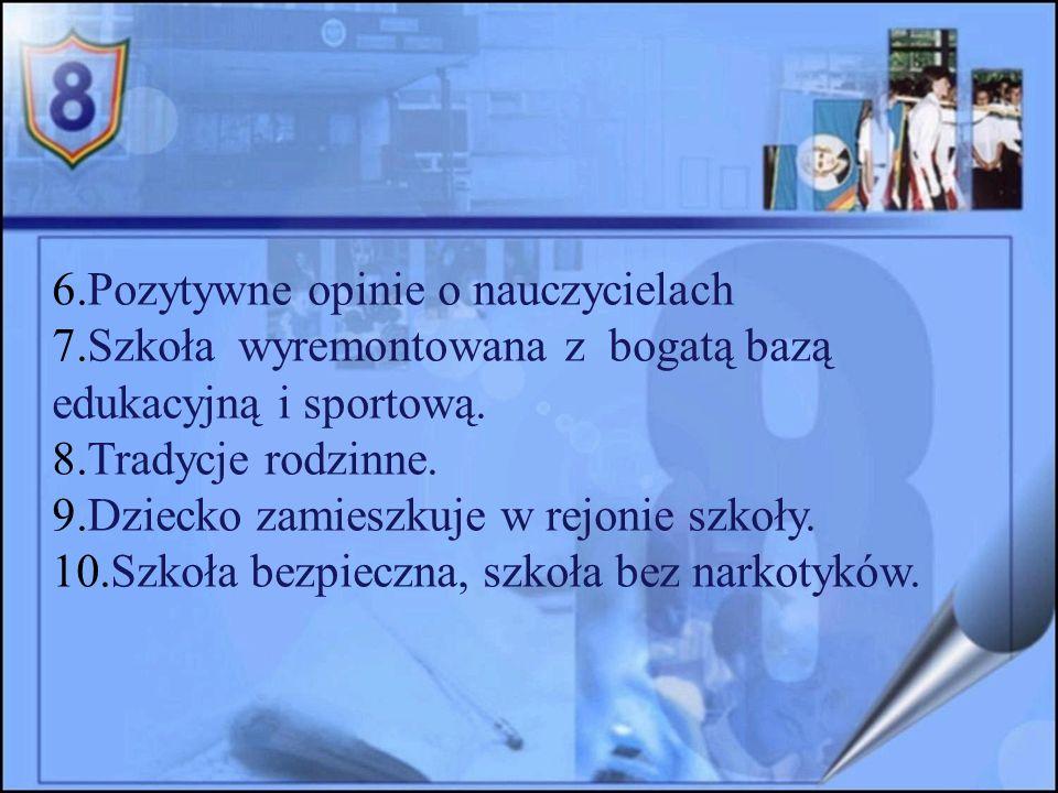 6.Pozytywne opinie o nauczycielach 7.Szkoła wyremontowana z bogatą bazą edukacyjną i sportową.