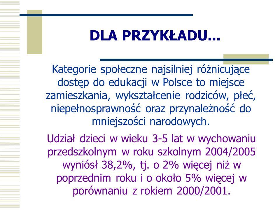 Kategorie społeczne najsilniej różnicujące dostęp do edukacji w Polsce to miejsce zamieszkania, wykształcenie rodziców, płeć, niepełnosprawność oraz p