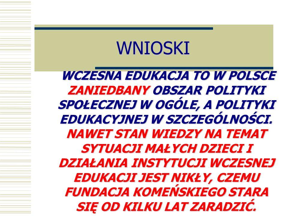 WNIOSKI WCZESNA EDUKACJA TO W POLSCE ZANIEDBANY OBSZAR POLITYKI SPOŁECZNEJ W OGÓLE, A POLITYKI EDUKACYJNEJ W SZCZEGÓLNOŚCI. WCZESNA EDUKACJA TO W POLS