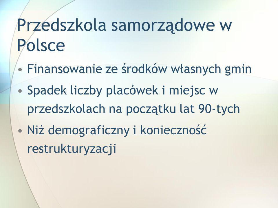 Przedszkola samorządowe w Polsce Finansowanie ze środków własnych gmin Spadek liczby placówek i miejsc w przedszkolach na początku lat 90-tych Niż demograficzny i konieczność restrukturyzacji