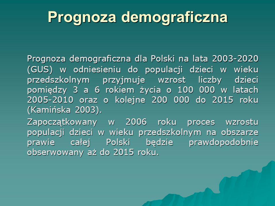 Prognoza demograficzna Prognoza demograficzna dla Polski na lata 2003-2020 (GUS) w odniesieniu do populacji dzieci w wieku przedszkolnym przyjmuje wzr