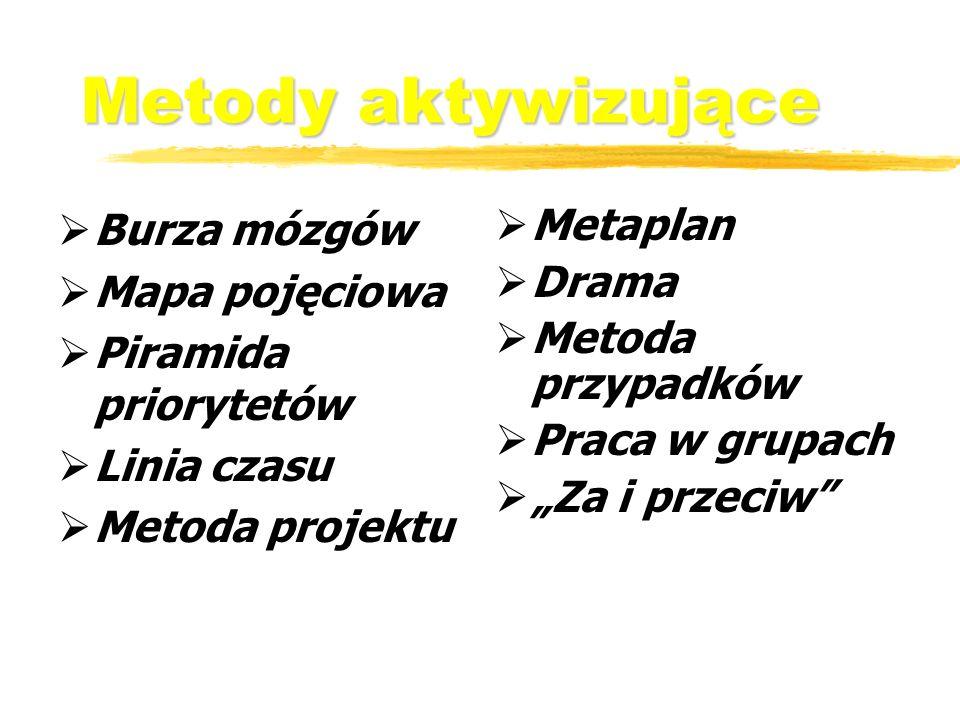 Przykładowy przebieg zajęć: zV etap: Wykonanie.