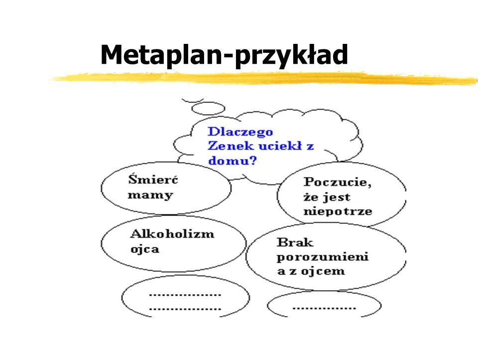 Metaplan-przykład