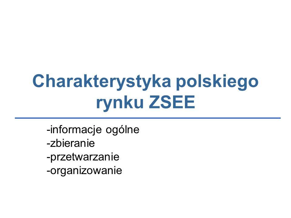 Copyrights by CECED Polska Charakterystyka polskiego rynku ZSEE informacje ogólne Pięć lat kształtowania się rynku Organiczny rozwój początkowy Duże przyspieszenie po wprowadzeniu obowiązkowych celów Rynek nadal w fazie kształtowania Brak integracji lokalnych przedsiębiorców (jak dotąd) Dominacja szarej strefy skutkująca zniechęceniem, brakiem perspektyw, niechęcią do inwestowania Słaby nadzór i monitoring rynku Gigantyczna rola punktów zbierania złomu Fałszowane KPO - wielkości Małe zaangażowanie gmin i detalistów (jak dotąd) Najtańszy rynek (najniższe ceny) w Europie Osiągnięcie bariery podaży w kilku grupach asortymentowych (np.