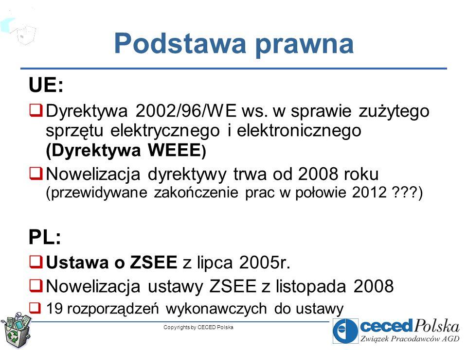 Copyrights by CECED Polska definicje Sprzęt ZSEE urządzenie, którego prawidłowe działanie jest uzależnione od dopływu prądu elektrycznego lub od obecności pól elektromagnetycznych, oraz mogące służyć do wytwarzania, przesyłu lub pomiaru prądu elektrycznego lub pól elektromagnetycznych i zaprojektowane do użytku przy napięciu elektrycznym nie przekraczającym 1.000 V dla prądu przemiennego oraz 1.500 V dla prądu stałego, zaliczone do grup sprzętu określonych w załączniku nr 1 do ustawy Z gospodarstw domowych i inny Uczestnicy rynku (np.