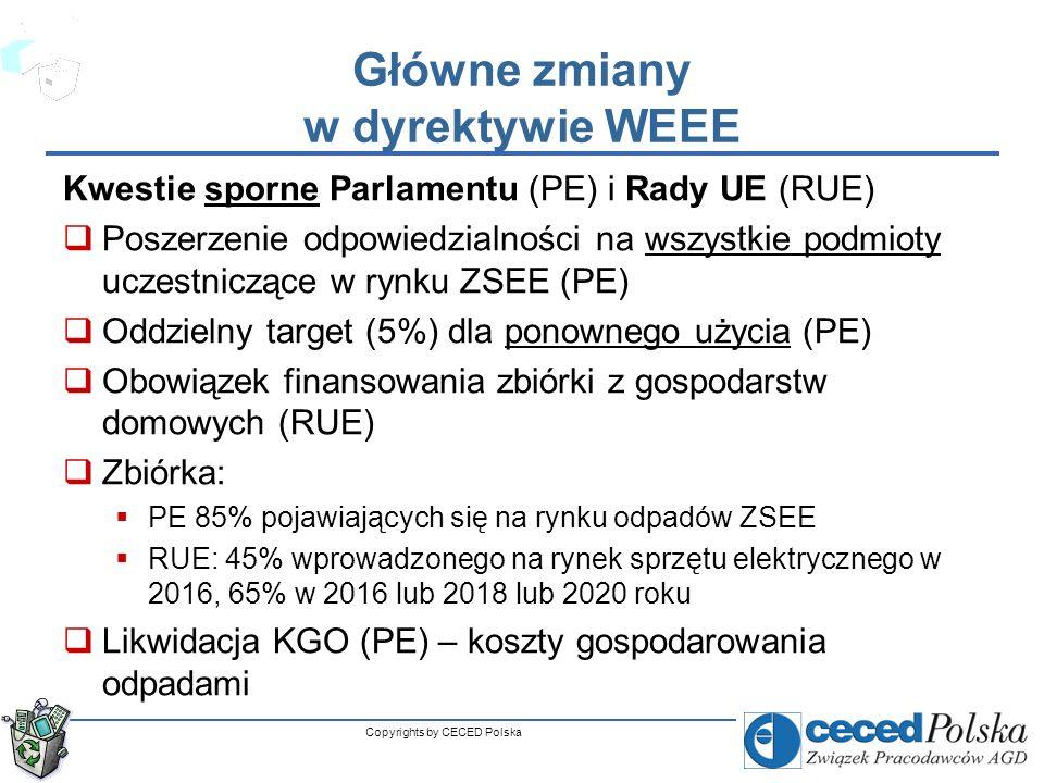 Copyrights by CECED Polska Źródła wiedzy o ZSEE Ustawa o ZSEE i stosowne rozporządzenia, inne (!!!) ustawy zmieniające zapisy ustawy o ZSEE, inne ustawy odpadowe, opinie MŚ, wyroki sądu Doroczny raport o rynku ZSEE (GIOŚ, pod koniec czerwca) - http://www.gios.gov.pl//zalaczniki/artykuly/raport_zseie_2009.pdfhttp://www.gios.gov.pl//zalaczniki/artykuly/raport_zseie_2009.pdf Spotkania i konferencje - PolEko-Forum Recyklingu (Poznań, IX/X), Konferencja ZSEE (Warszawa,IV) Publikacje branżowe - Miesięcznik Recykling (Abrys), Przewodnik po ustawie ZSEE oraz dyrektywie WEEE (A.