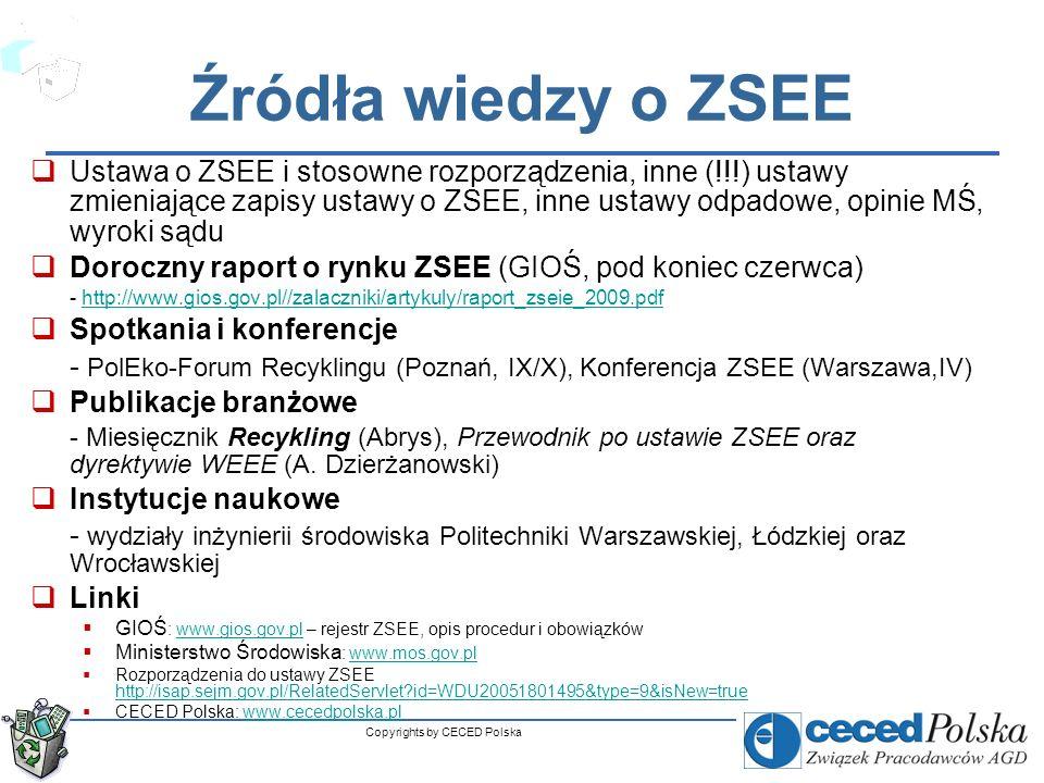 Zużyty sprzęt elektryczny i elektroniczny (ZSEE) Dziękuję za uwagę, Wojciech Konecki, tel 22 668 84 95, 602-150-602