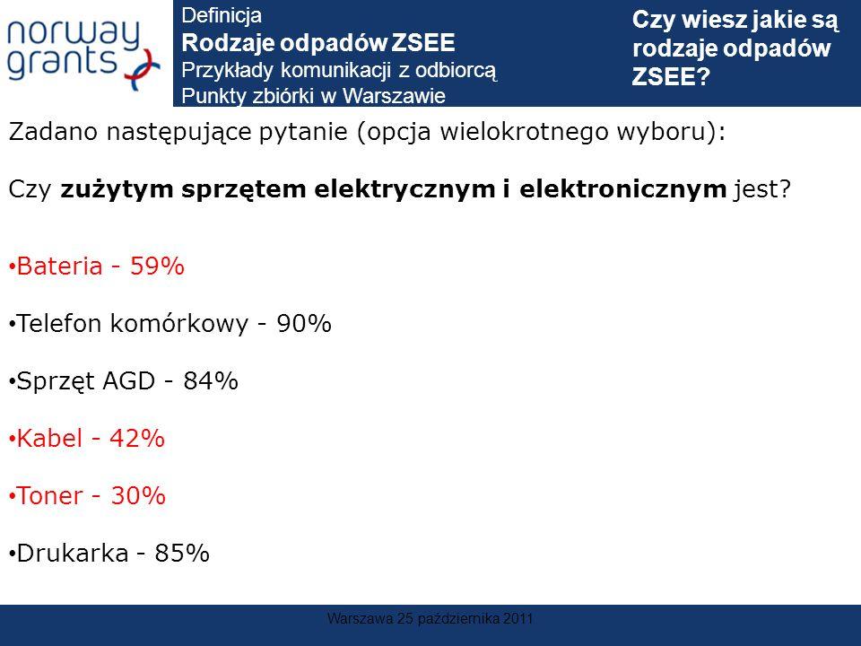 Warszawa 25 października 2011 Zadano następujące pytanie (opcja wielokrotnego wyboru): Czy zużytym sprzętem elektrycznym i elektronicznym jest? Bateri