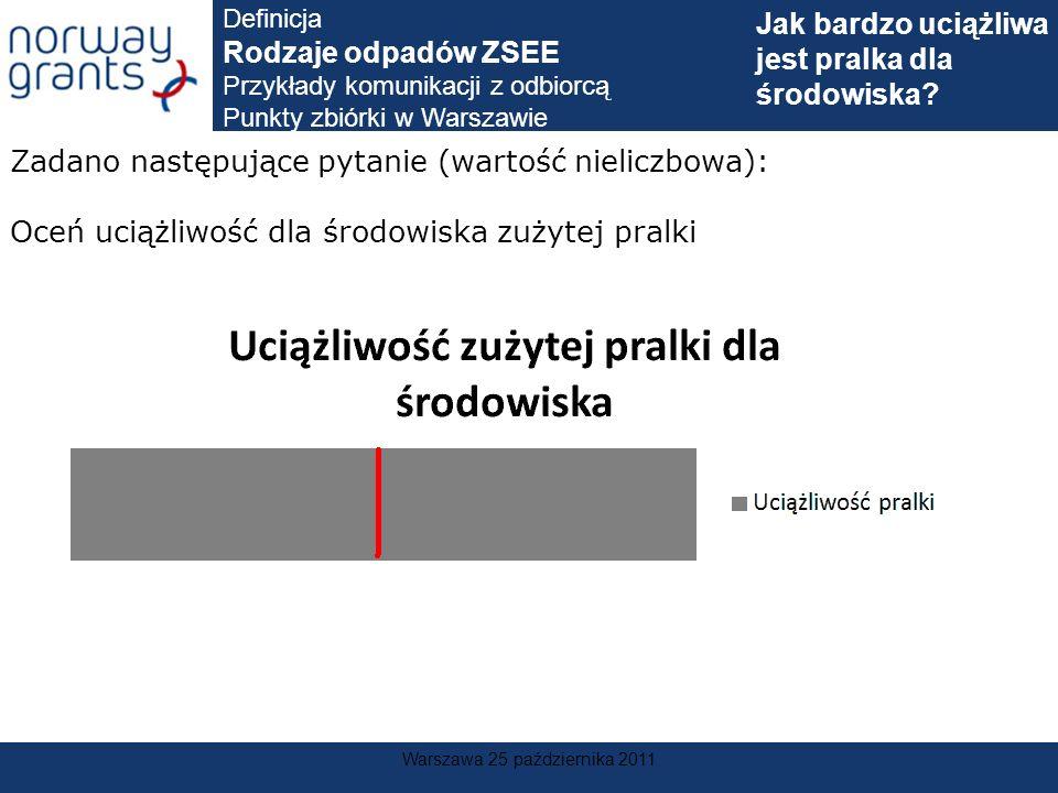 Warszawa 25 października 2011 Zadano następujące pytanie (wartość nieliczbowa): Oceń uciążliwość dla środowiska zużytej pralki Definicja Rodzaje odpad