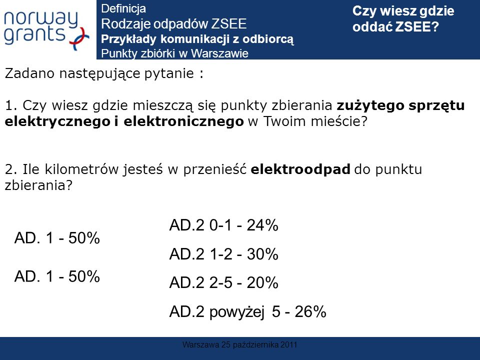 Warszawa 25 października 2011 Zadano następujące pytanie : 1. Czy wiesz gdzie mieszczą się punkty zbierania zużytego sprzętu elektrycznego i elektroni