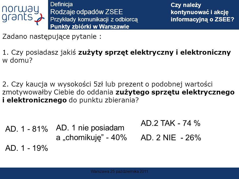 Warszawa 25 października 2011 Zadano następujące pytanie : 1. Czy posiadasz jakiś zużyty sprzęt elektryczny i elektroniczny w domu? 2. Czy kaucja w wy