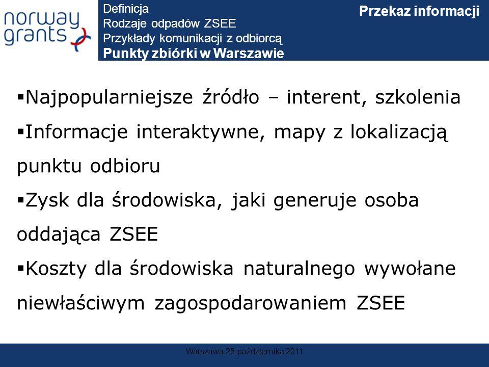 Warszawa 25 października 2011 Definicja Rodzaje odpadów ZSEE Przykłady komunikacji z odbiorcą Punkty zbiórki w Warszawie Przekaz informacji Najpopular
