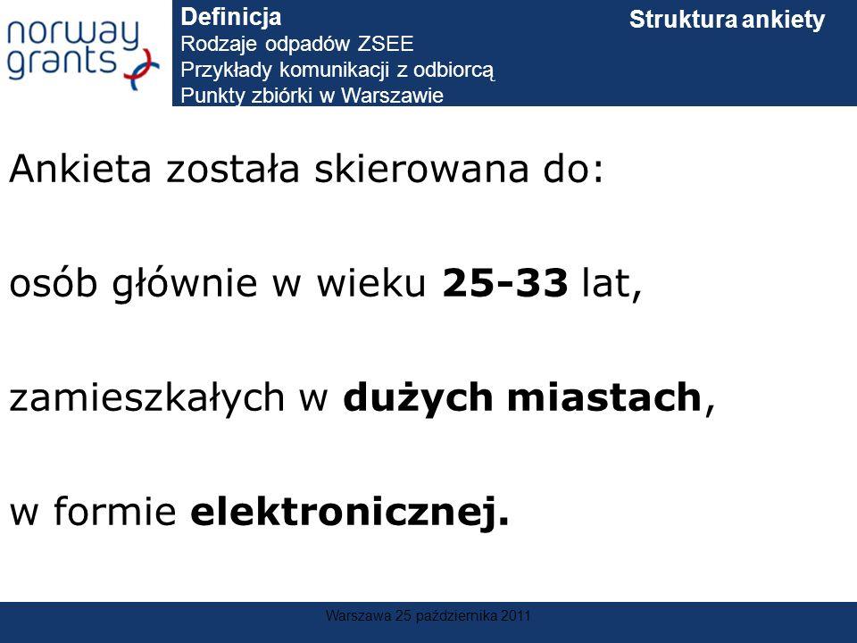 Warszawa 25 października 2011 Ankieta została skierowana do: osób głównie w wieku 25-33 lat, zamieszkałych w dużych miastach, w formie elektronicznej.