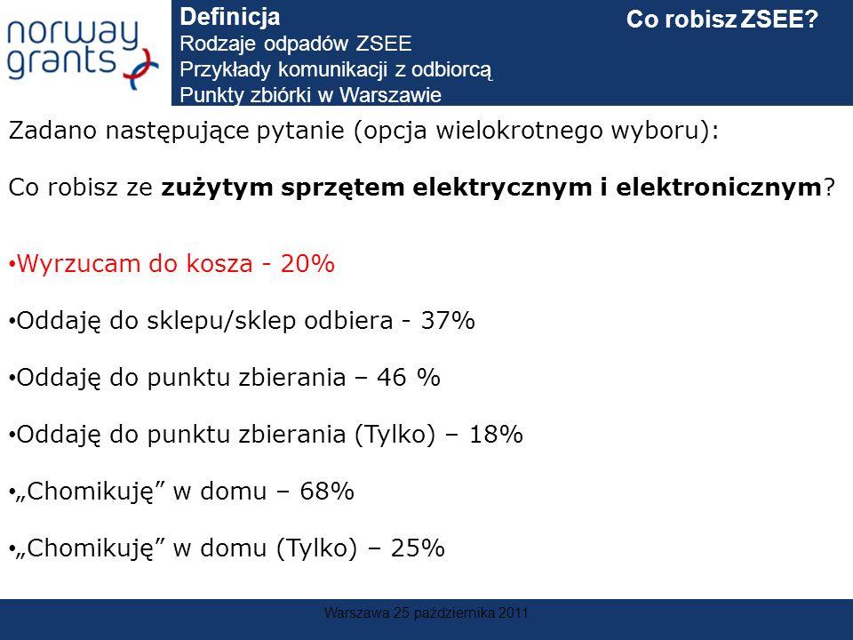 Warszawa 25 października 2011 Zadano następujące pytanie (opcja wielokrotnego wyboru): Co robisz ze zużytym sprzętem elektrycznym i elektronicznym? Wy