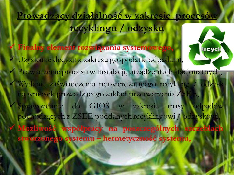Prowadzący działalność w zakresie procesów recyklingu / odzysku Finalny element rozwiązania systemowego, Uzyskanie decyzji z zakresu gospodarki odpada