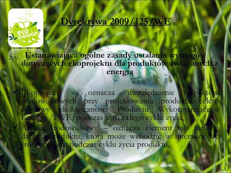 Dyrektywa 2009/125/WE Ustanawiająca ogólne zasady ustalania wymogów dotyczących ekoprojektu dla produktów związanych z energią Ekoprojekt – oznacza uw