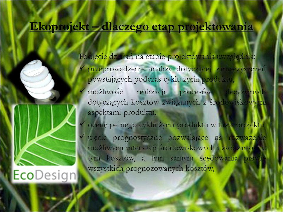Ekoprojekt – dlaczego etap projektowania Podjęcie działań na etapie projektowania uwzględnia: przeprowadzenie analizy dotyczącej zanieczyszczeń powsta