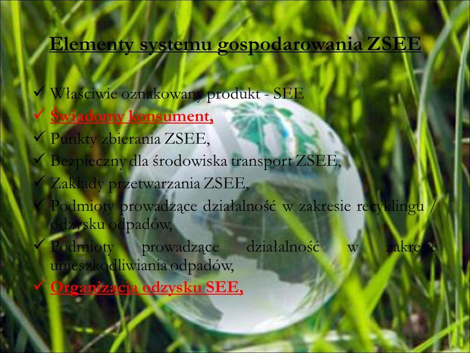 Elementy systemu gospodarowania ZSEE Właściwie oznakowany produkt - SEE Świadomy konsument, Punkty zbierania ZSEE, Bezpieczny dla środowiska transport