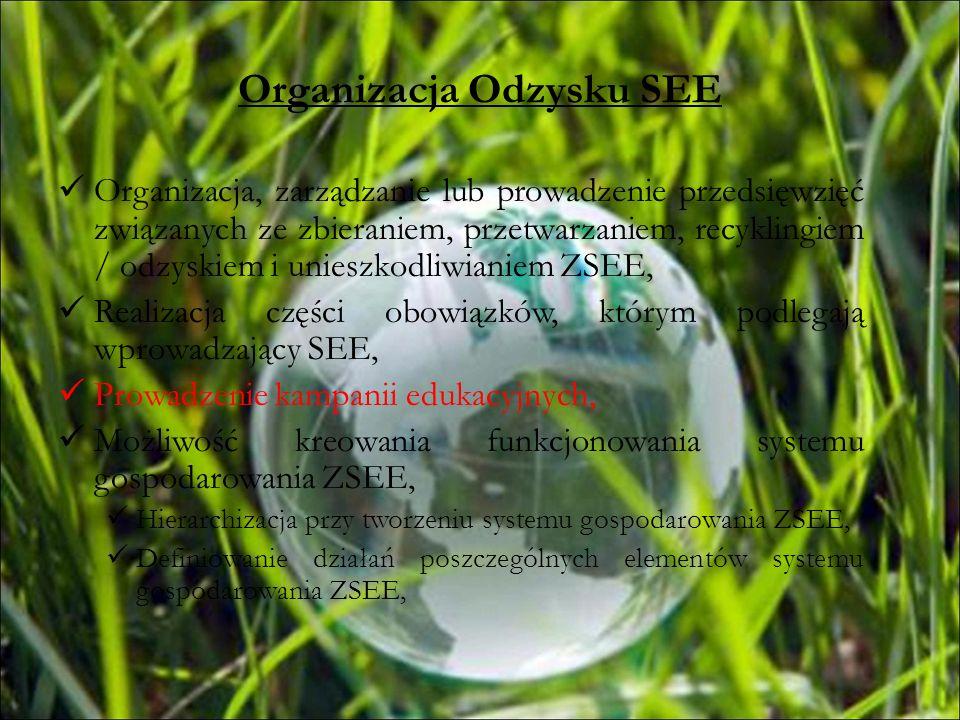 Organizacja Odzysku SEE Organizacja, zarządzanie lub prowadzenie przedsięwzięć związanych ze zbieraniem, przetwarzaniem, recyklingiem / odzyskiem i un