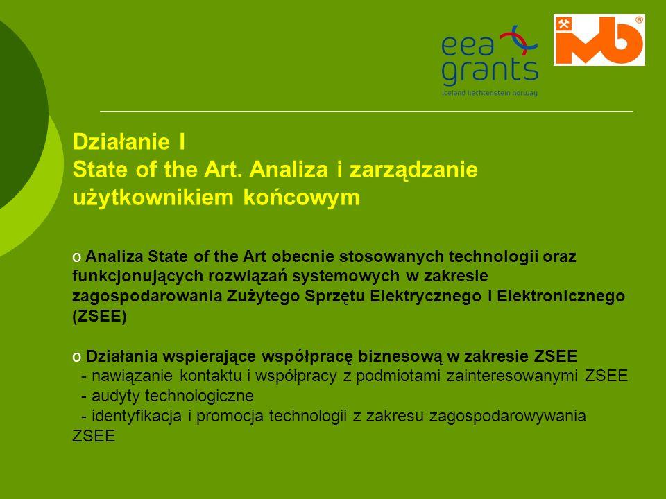 Działanie I State of the Art. Analiza i zarządzanie użytkownikiem końcowym o Analiza State of the Art obecnie stosowanych technologii oraz funkcjonują