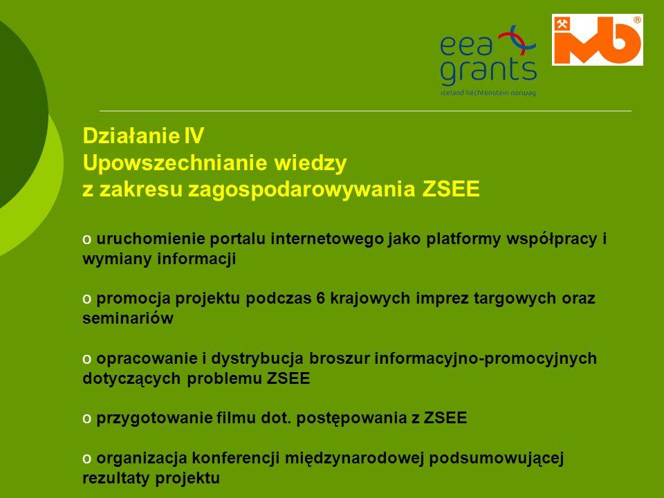 Działanie IV Upowszechnianie wiedzy z zakresu zagospodarowywania ZSEE o uruchomienie portalu internetowego jako platformy współpracy i wymiany informa