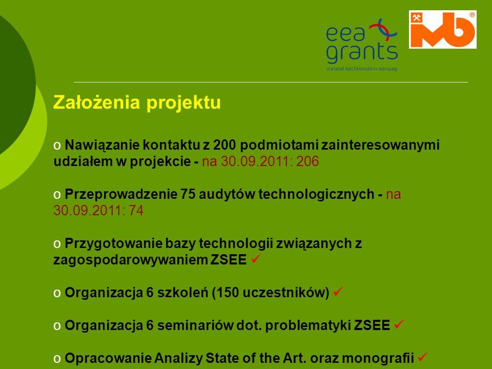 Założenia projektu o Nawiązanie kontaktu z 200 podmiotami zainteresowanymi udziałem w projekcie - na 30.09.2011: 206 o Przeprowadzenie 75 audytów tech