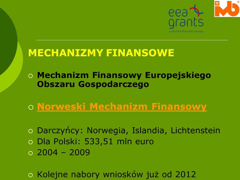 MECHANIZMY FINANSOWE Mechanizm Finansowy Europejskiego Obszaru Gospodarczego Norweski Mechanizm Finansowy Darczyńcy: Norwegia, Islandia, Lichtenstein