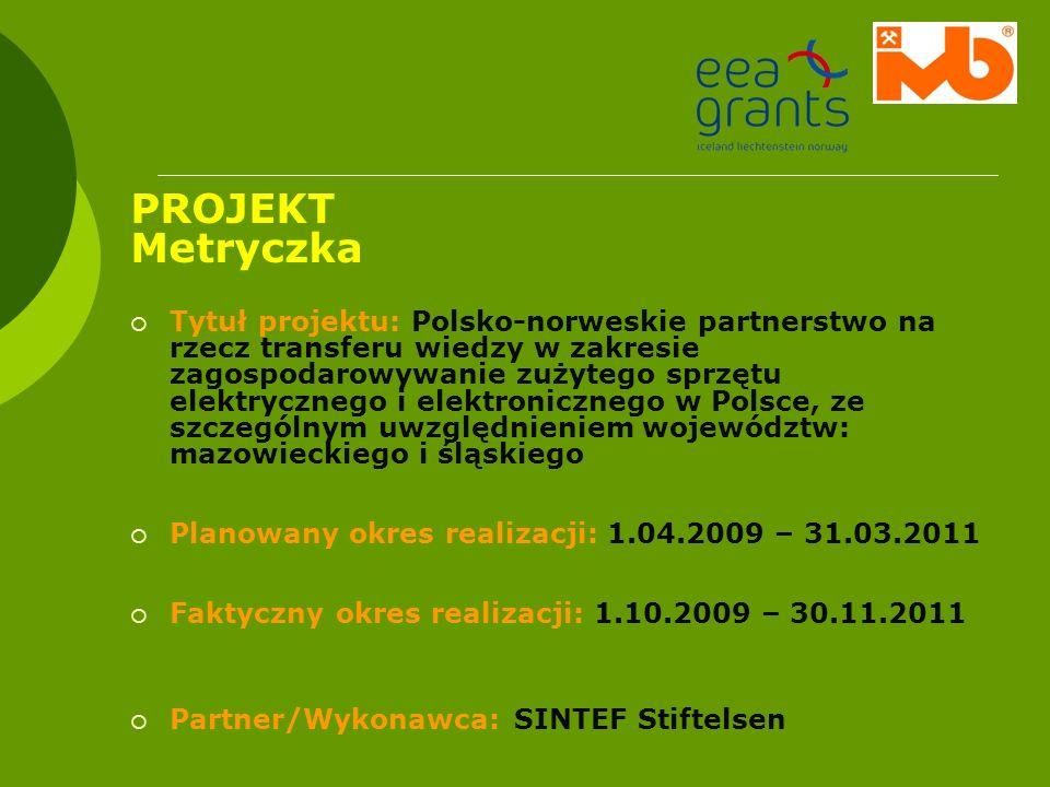 PROJEKT Metryczka Tytuł projektu: Polsko-norweskie partnerstwo na rzecz transferu wiedzy w zakresie zagospodarowywanie zużytego sprzętu elektrycznego