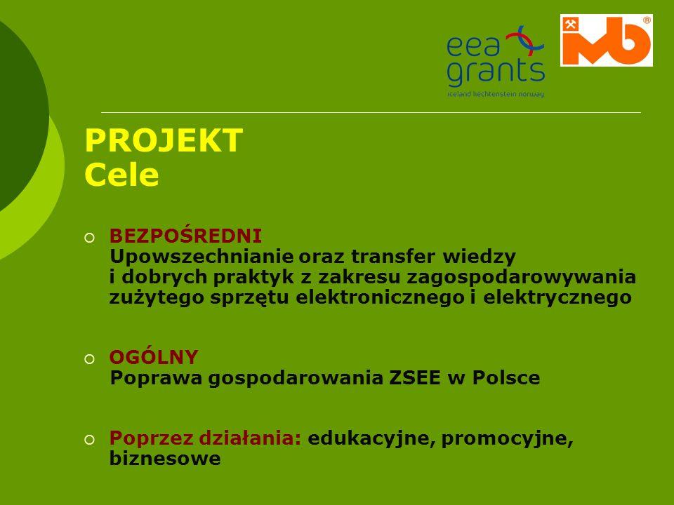 PROJEKT Cele BEZPOŚREDNI Upowszechnianie oraz transfer wiedzy i dobrych praktyk z zakresu zagospodarowywania zużytego sprzętu elektronicznego i elektr