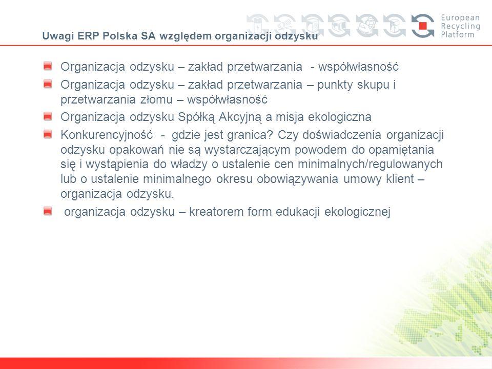 Uwagi ERP Polska SA względem organizacji odzysku Organizacja odzysku – zakład przetwarzania - współwłasność Organizacja odzysku – zakład przetwarzania