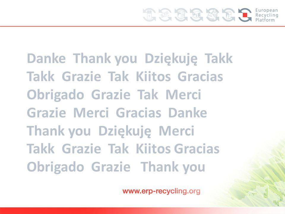 Danke Thank you Dziękuję Takk Takk Grazie Tak Kiitos Gracias Obrigado Grazie Tak Merci Grazie Merci Gracias Danke Thank you Dziękuję Merci Takk Grazie